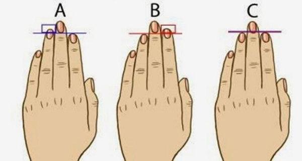 fingrar