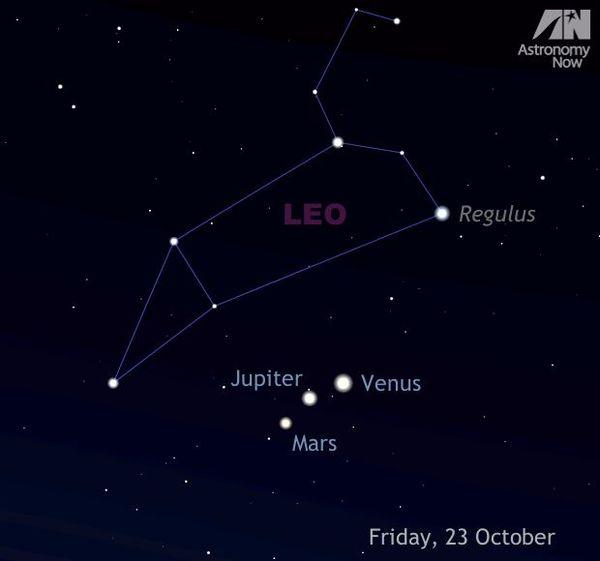 Venus-Jupiter-Mars_23Oct-3Nov2015_620x580_v2